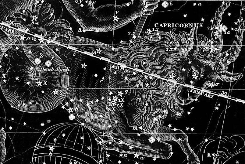 Woodstock Astrology