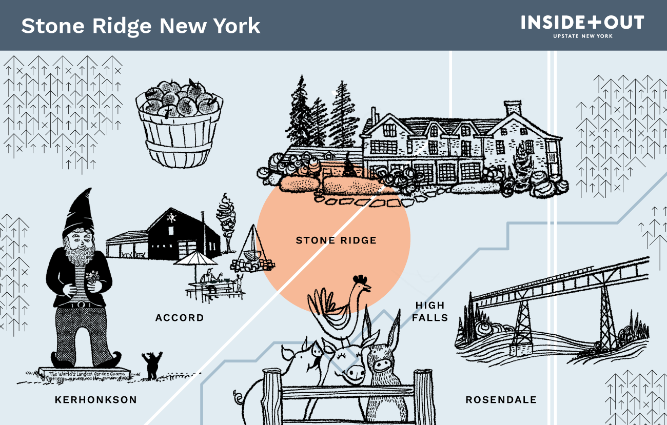 Inside+Out Upstate NY Map of Stone Ridge Area
